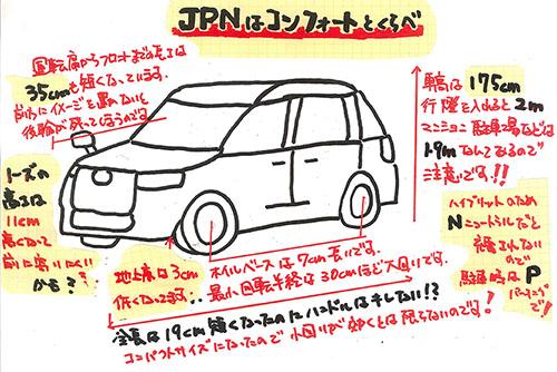 JPNとコンフォートのサイズ比べのイラスト